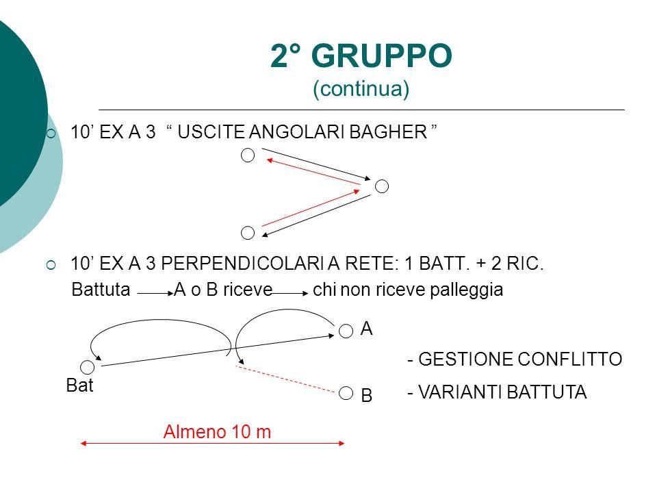 2° GRUPPO (continua) 10' EX A 3 USCITE ANGOLARI BAGHER