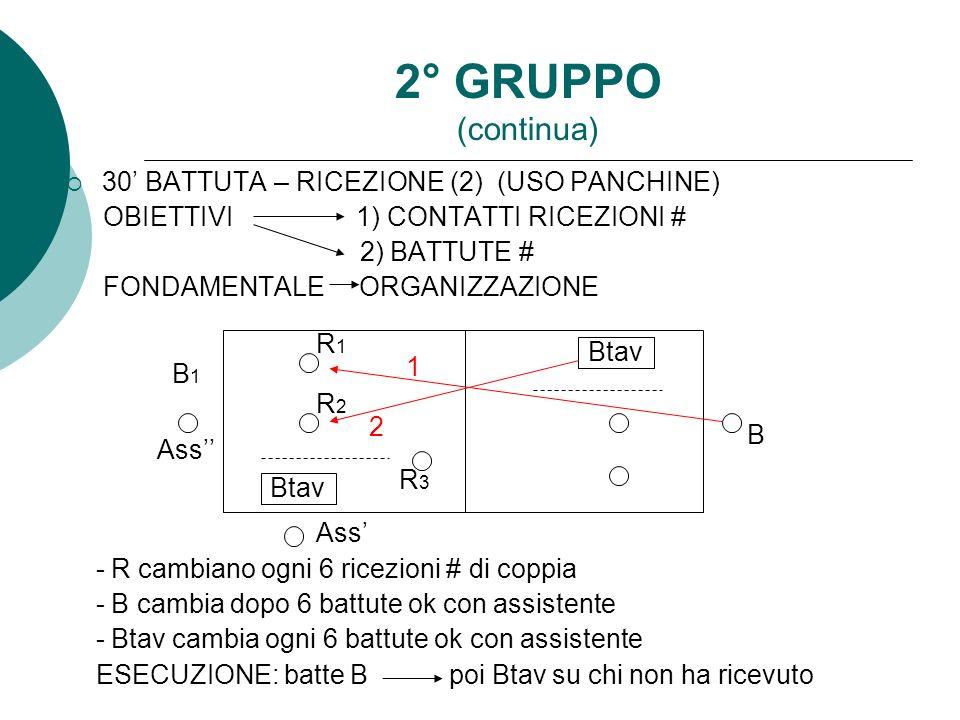 2° GRUPPO (continua) 30' BATTUTA – RICEZIONE (2) (USO PANCHINE)