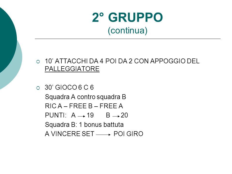 2° GRUPPO (continua) 10' ATTACCHI DA 4 POI DA 2 CON APPOGGIO DEL PALLEGGIATORE. 30' GIOCO 6 C 6. Squadra A contro squadra B.