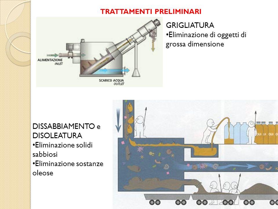 Eliminazione di oggetti di grossa dimensione