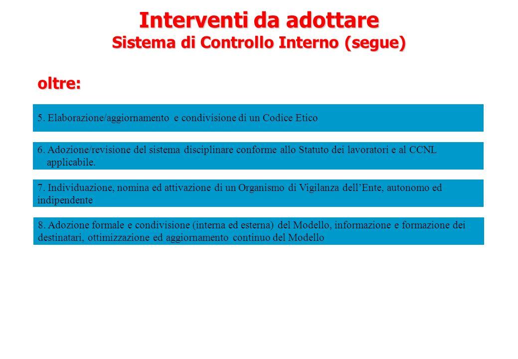 Interventi da adottare Sistema di Controllo Interno (segue)