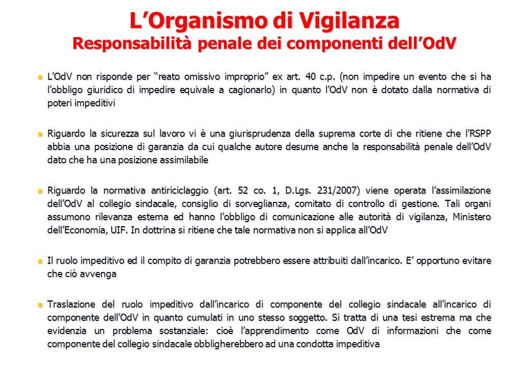 L'Organismo di Vigilanza Responsabilità penale dei componenti dell'OdV