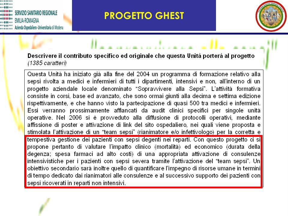 PROGETTO GHEST