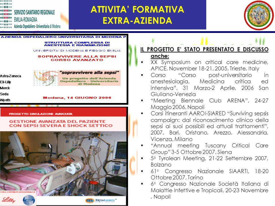 ATTIVITA' FORMATIVA EXTRA-AZIENDA