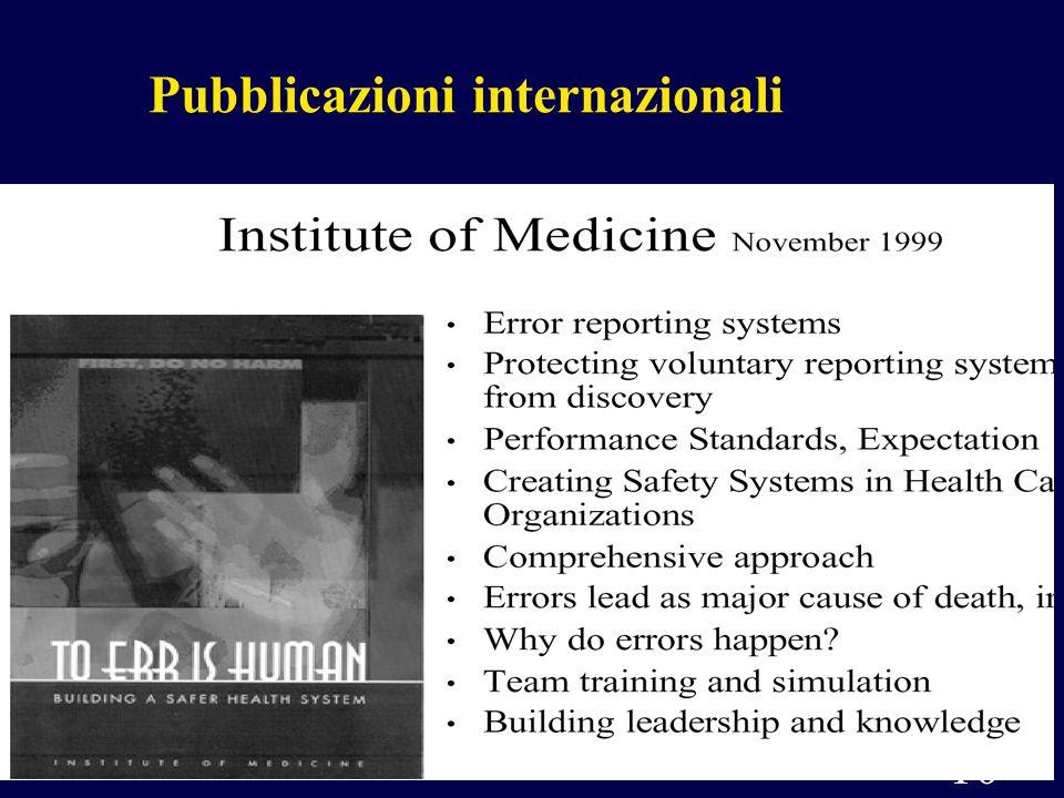 Pubblicazioni internazionali