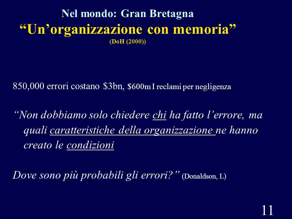 Nel mondo: Gran Bretagna Un'organizzazione con memoria (DoH (2000))
