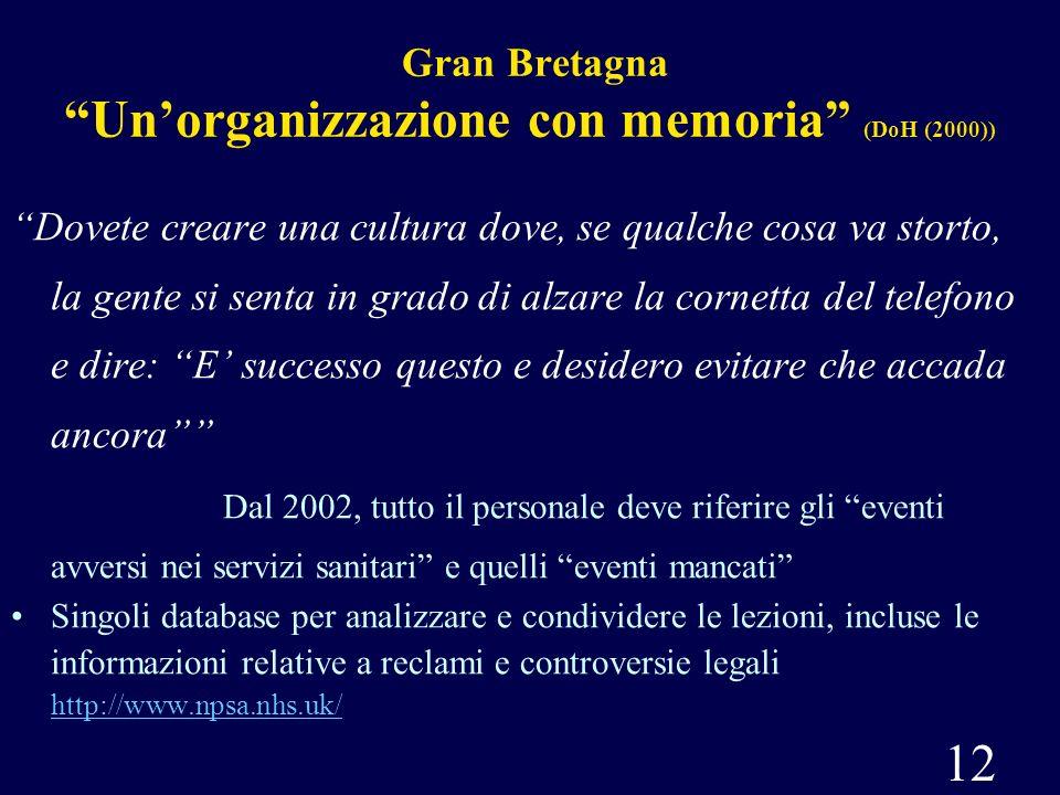 Gran Bretagna Un'organizzazione con memoria (DoH (2000))