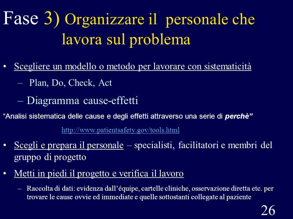 Fase 3) Organizzare il personale che lavora sul problema