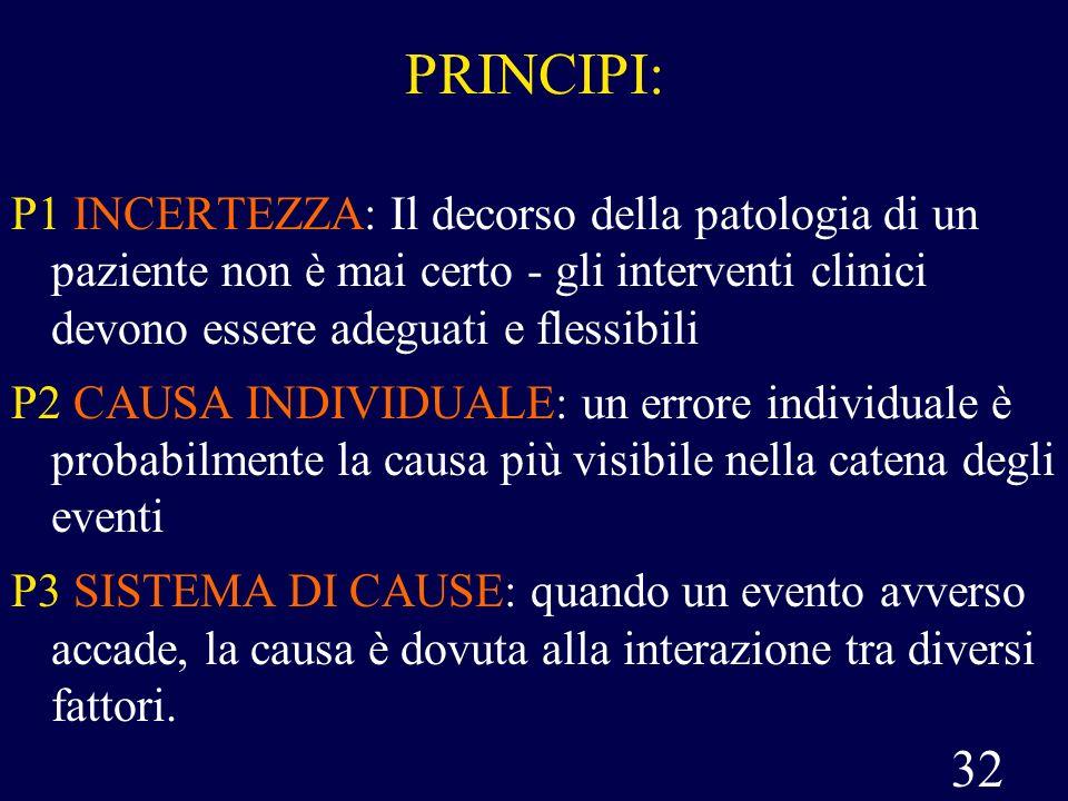 PRINCIPI: P1 INCERTEZZA: Il decorso della patologia di un paziente non è mai certo - gli interventi clinici devono essere adeguati e flessibili.