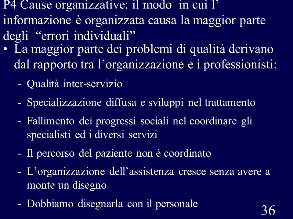 P4 Cause organizzative: il modo in cui l' informazione è organizzata causa la maggior parte degli errori individuali