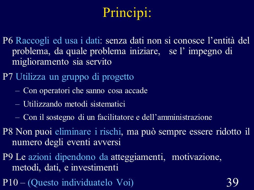 Principi: