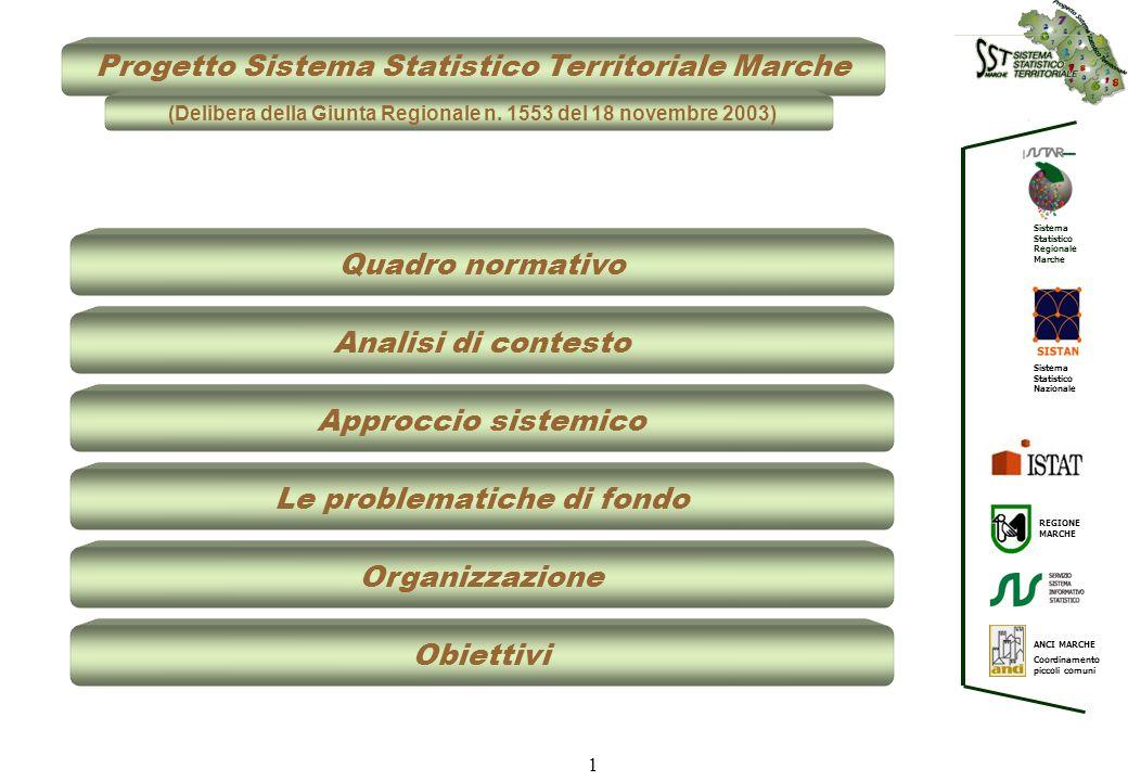 Progetto Sistema Statistico Territoriale Marche