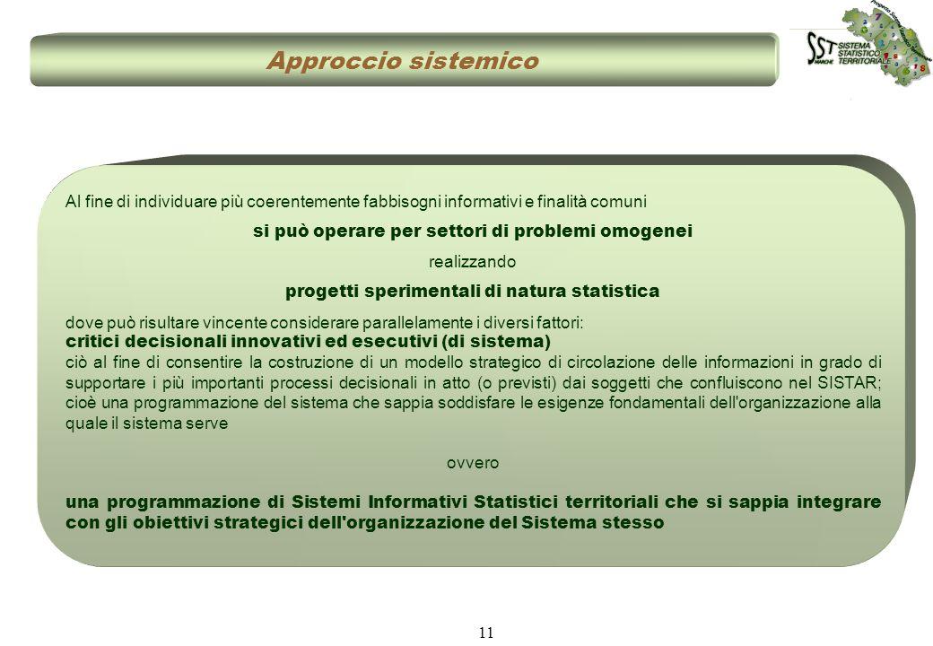 Approccio sistemico Al fine di individuare più coerentemente fabbisogni informativi e finalità comuni.