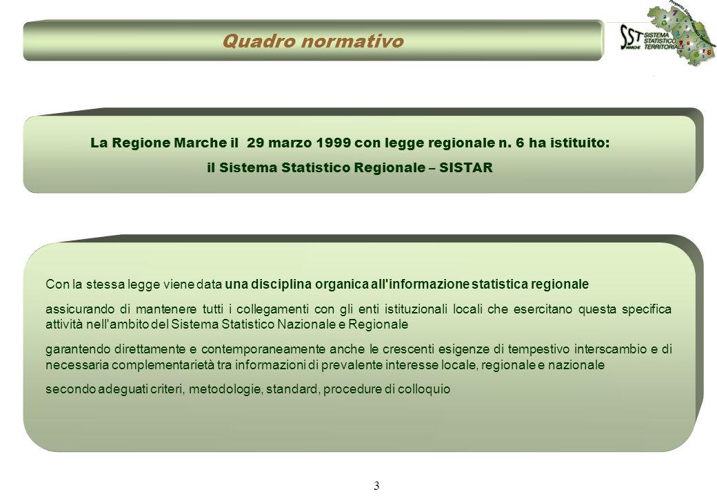 il Sistema Statistico Regionale – SISTAR