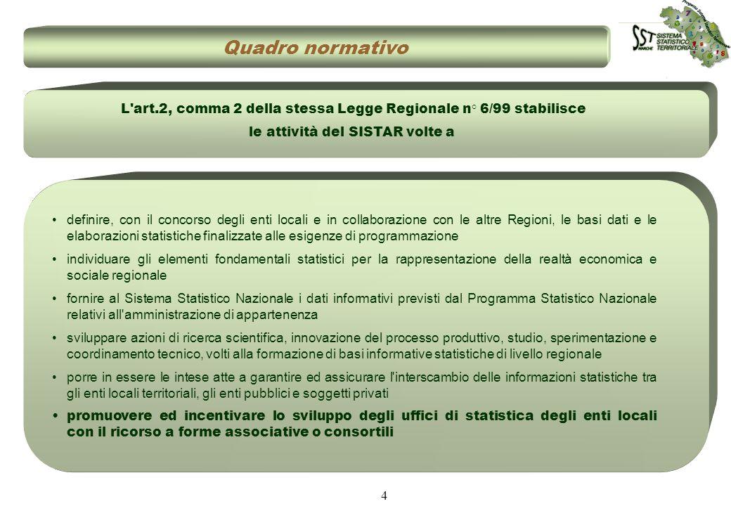 Quadro normativo L art.2, comma 2 della stessa Legge Regionale n° 6/99 stabilisce. le attività del SISTAR volte a.