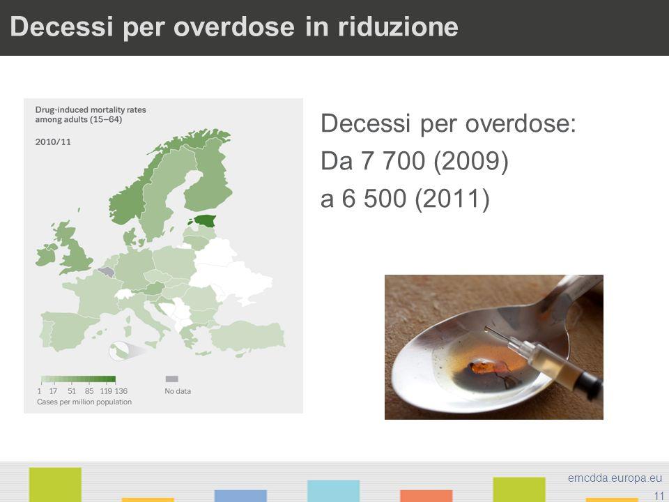 Decessi per overdose in riduzione
