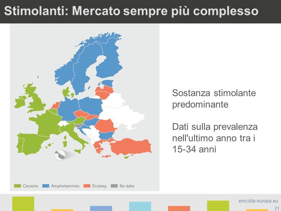 Stimolanti: Mercato sempre più complesso