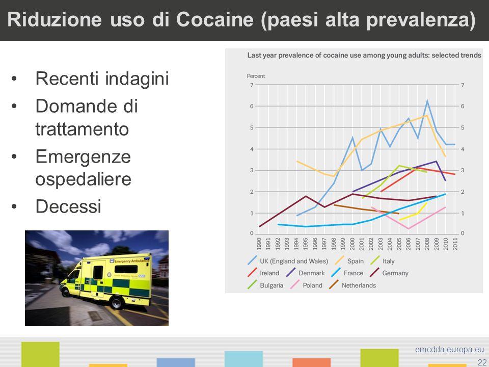 Riduzione uso di Cocaine (paesi alta prevalenza)