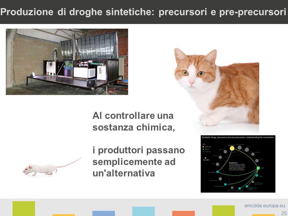 Produzione di droghe sintetiche: precursori e pre-precursori