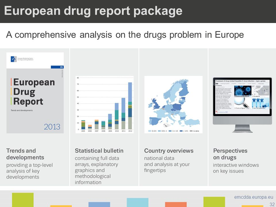 European drug report package