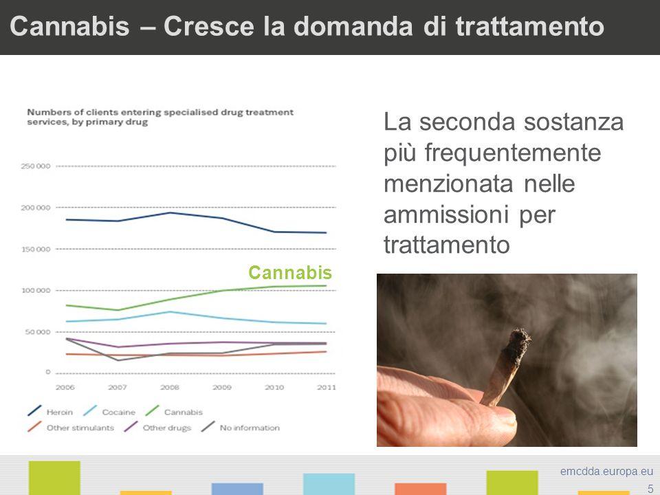 Cannabis – Cresce la domanda di trattamento