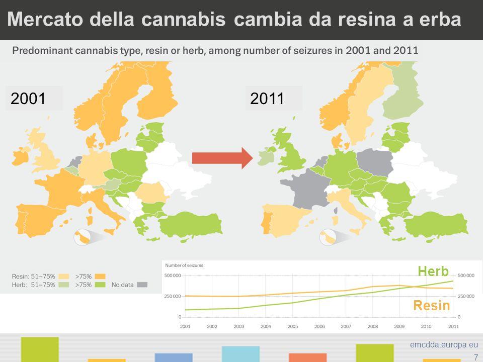 Mercato della cannabis cambia da resina a erba