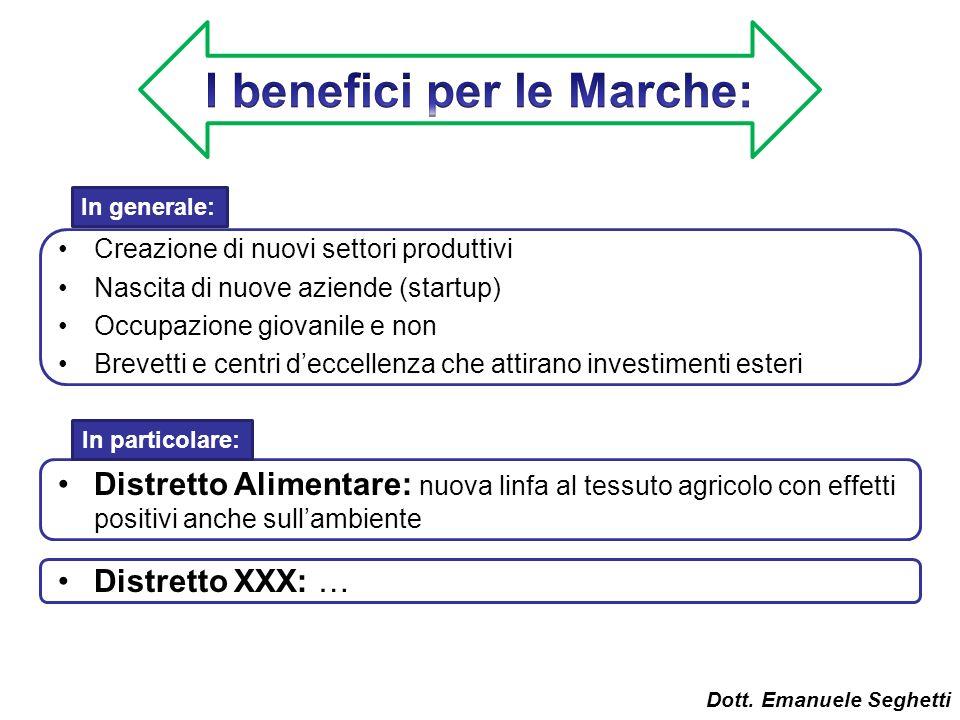 I benefici per le Marche:
