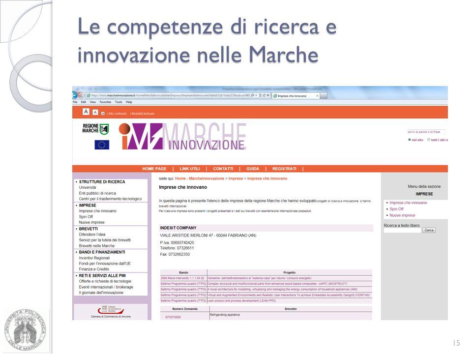 Le competenze di ricerca e innovazione nelle Marche