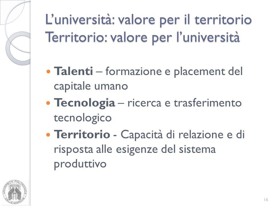 L'università: valore per il territorio Territorio: valore per l'università