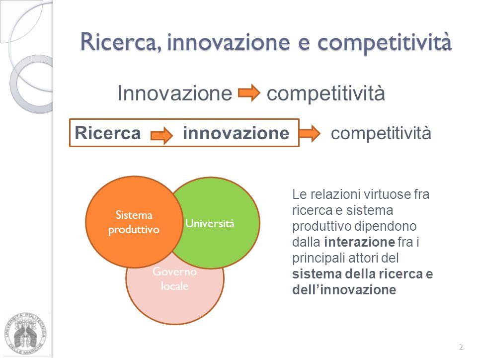 Ricerca, innovazione e competitività