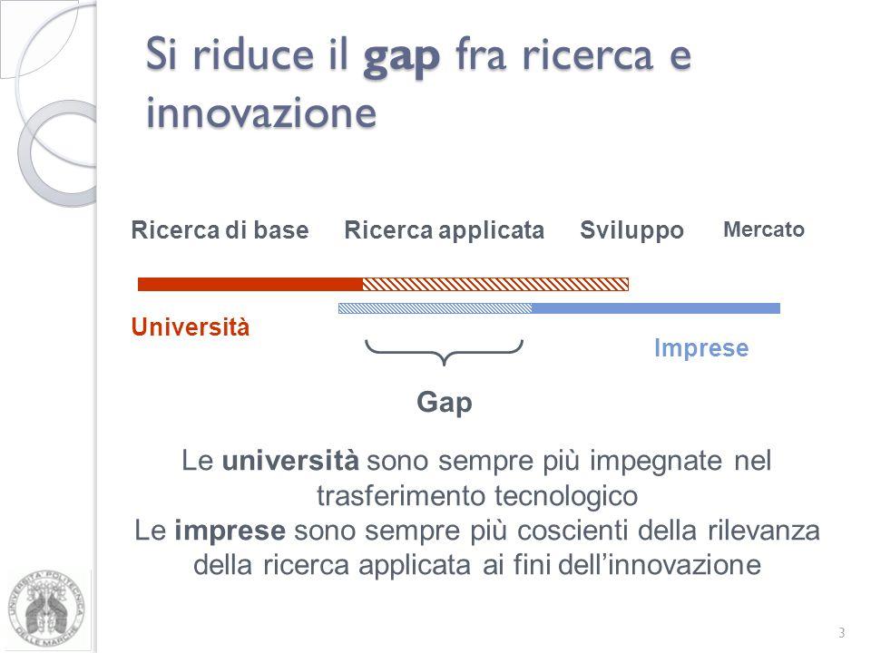 Si riduce il gap fra ricerca e innovazione