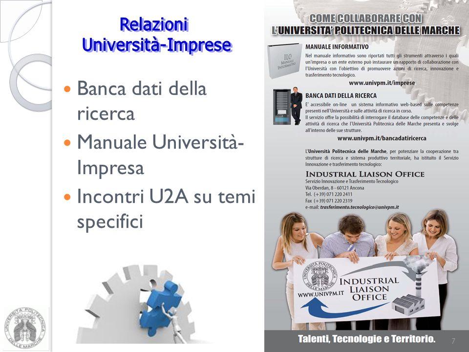 Banca dati della ricerca Manuale Università- Impresa