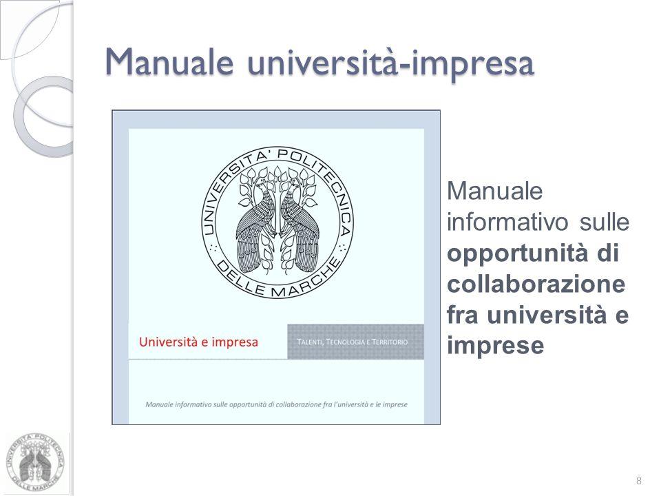 Manuale università-impresa