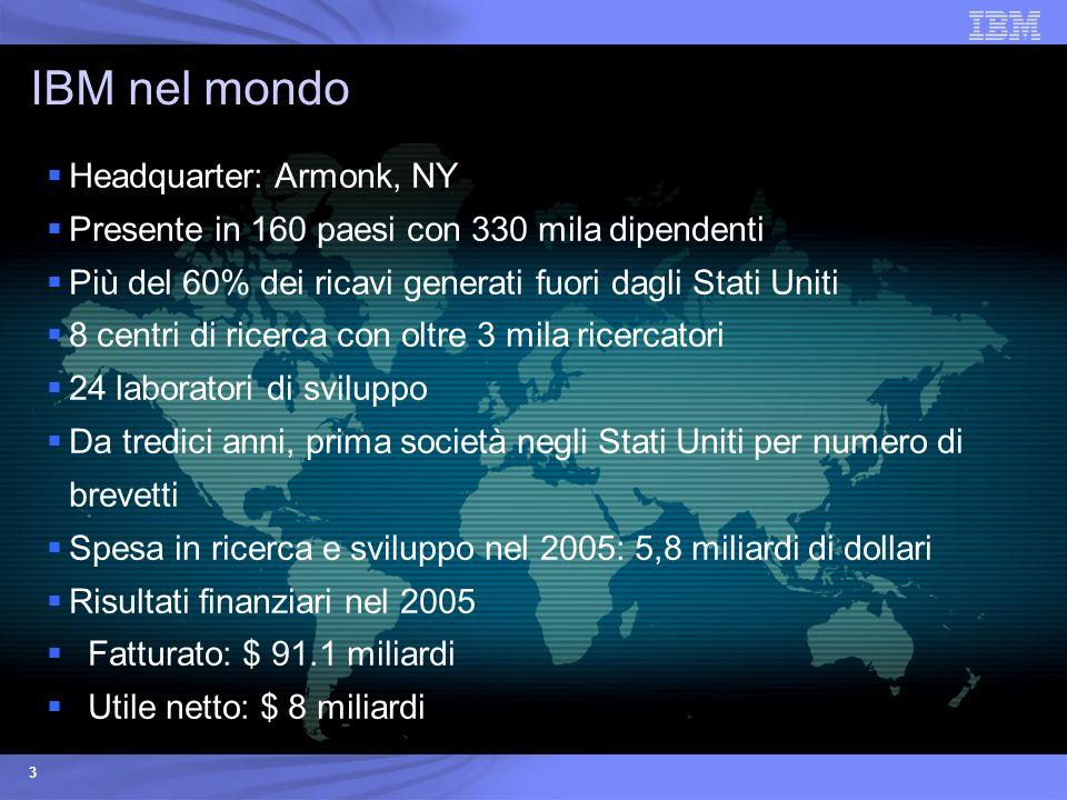 IBM nel mondo Headquarter: Armonk, NY