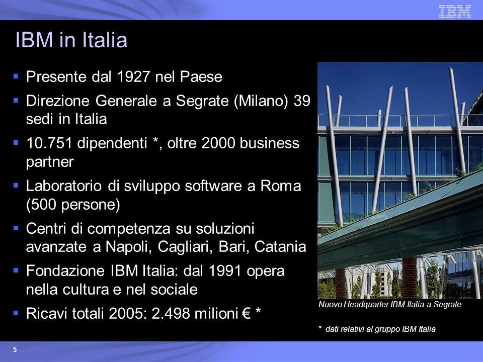 IBM in Italia Presente dal 1927 nel Paese