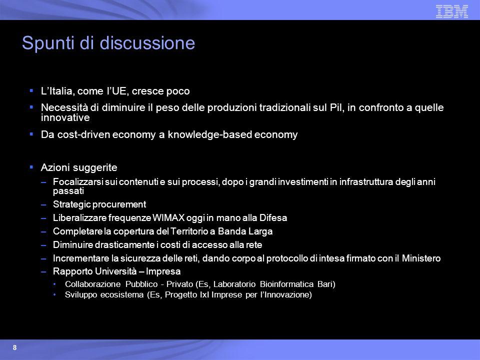 Spunti di discussione L'Italia, come l'UE, cresce poco