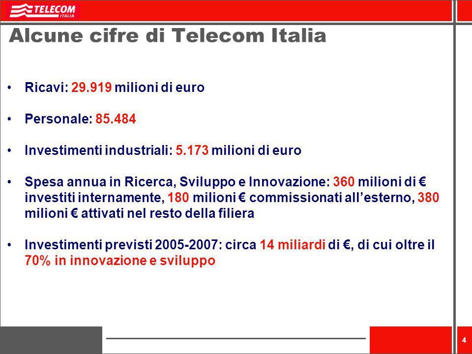 Alcune cifre di Telecom Italia