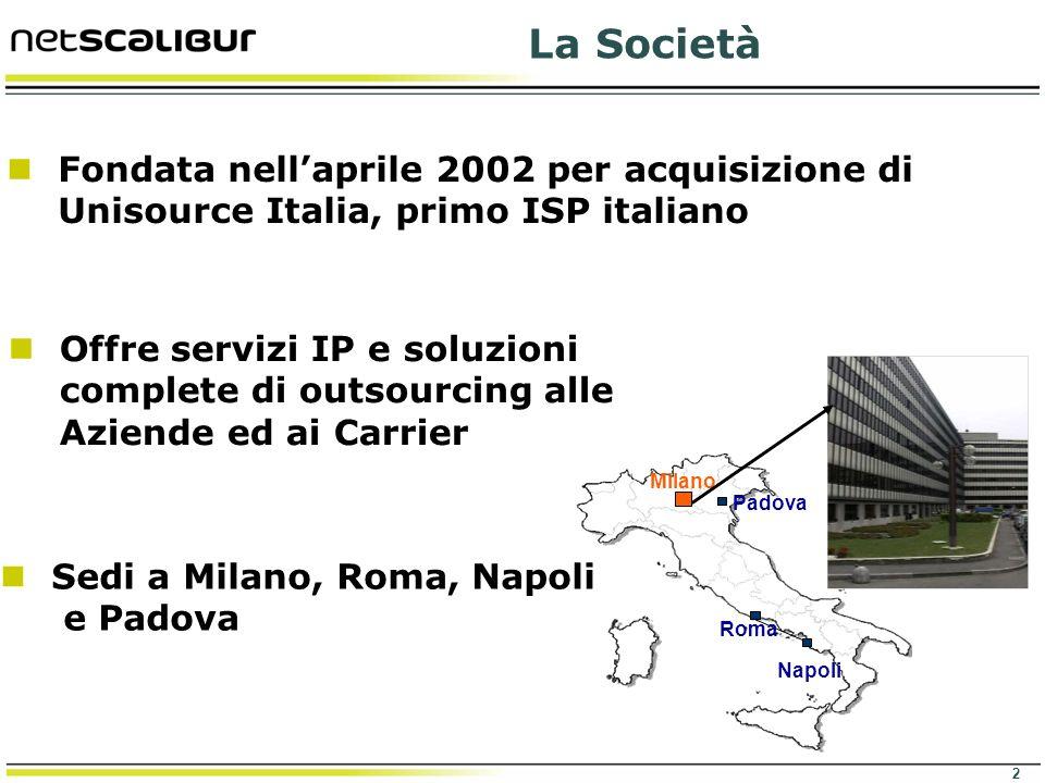 La Società Fondata nell'aprile 2002 per acquisizione di Unisource Italia, primo ISP italiano.