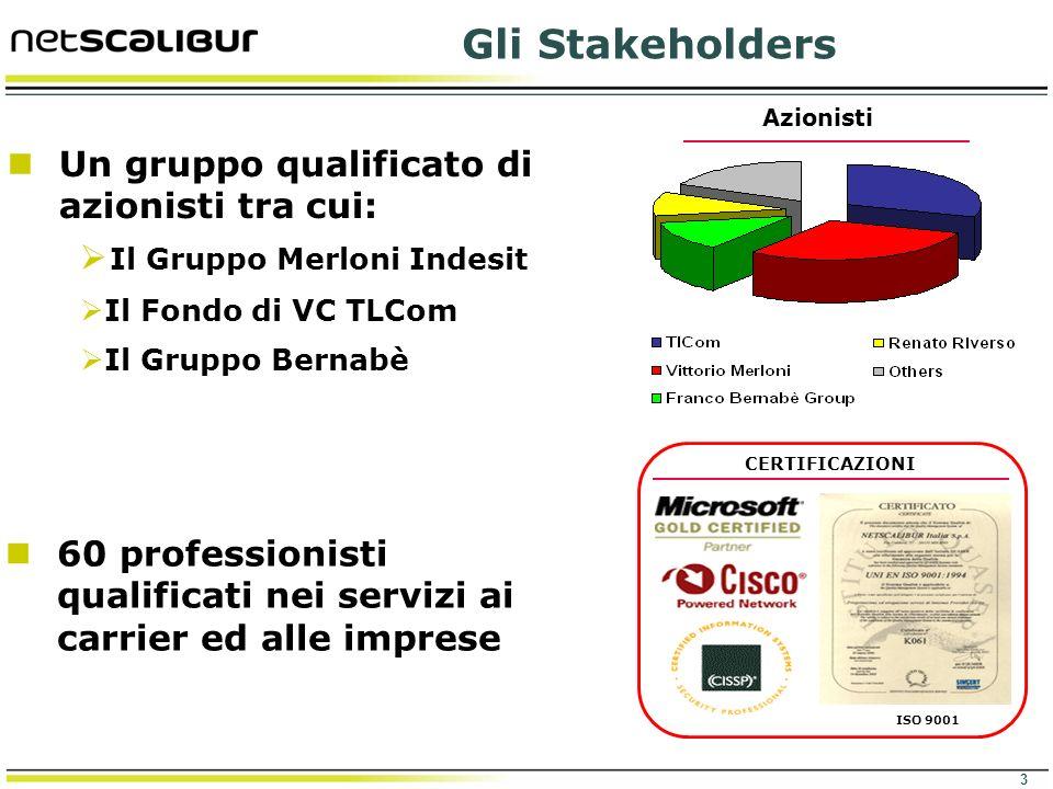 Gli Stakeholders Un gruppo qualificato di azionisti tra cui: