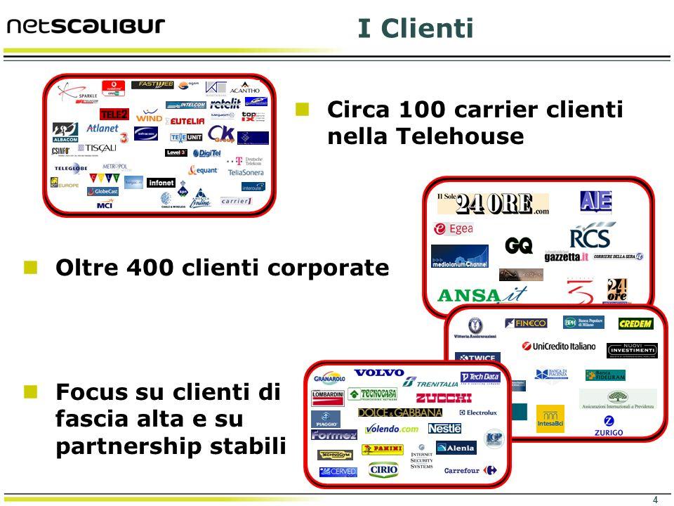 I Clienti Circa 100 carrier clienti nella Telehouse