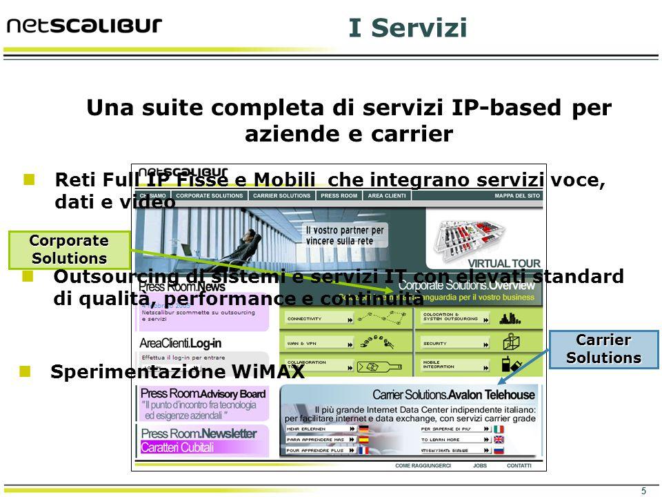 Una suite completa di servizi IP-based per aziende e carrier