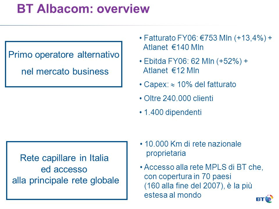 BT Albacom: overview Primo operatore alternativo nel mercato business