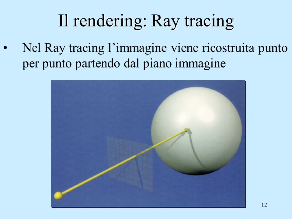 Il rendering: Ray tracing