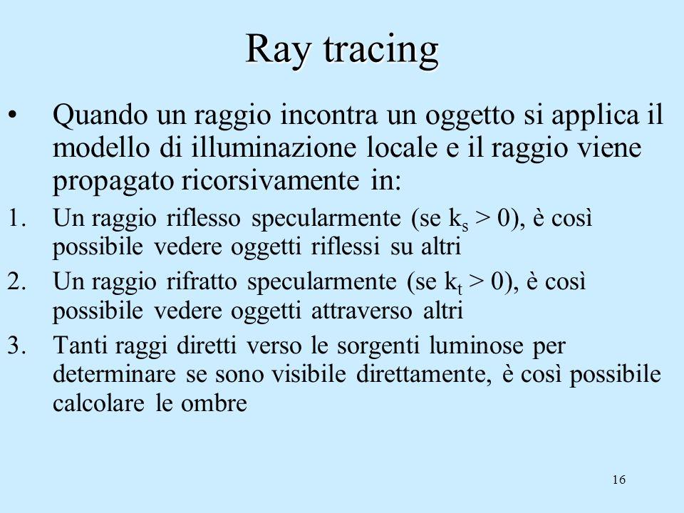 Ray tracing Quando un raggio incontra un oggetto si applica il modello di illuminazione locale e il raggio viene propagato ricorsivamente in: