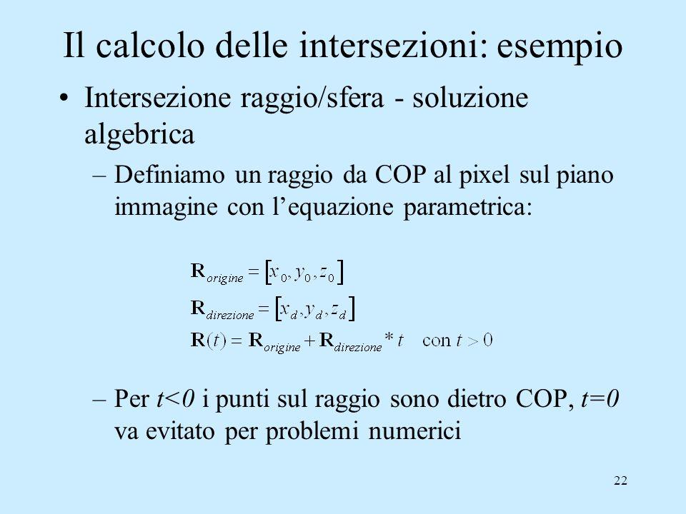 Il calcolo delle intersezioni: esempio