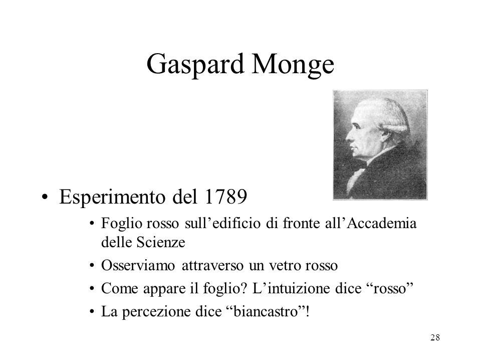Gaspard Monge Esperimento del 1789