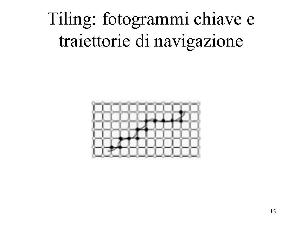 Tiling: fotogrammi chiave e traiettorie di navigazione
