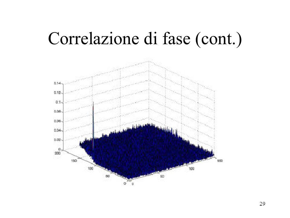 Correlazione di fase (cont.)