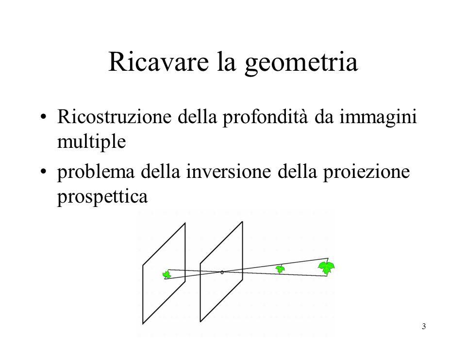 Ricavare la geometria Ricostruzione della profondità da immagini multiple.