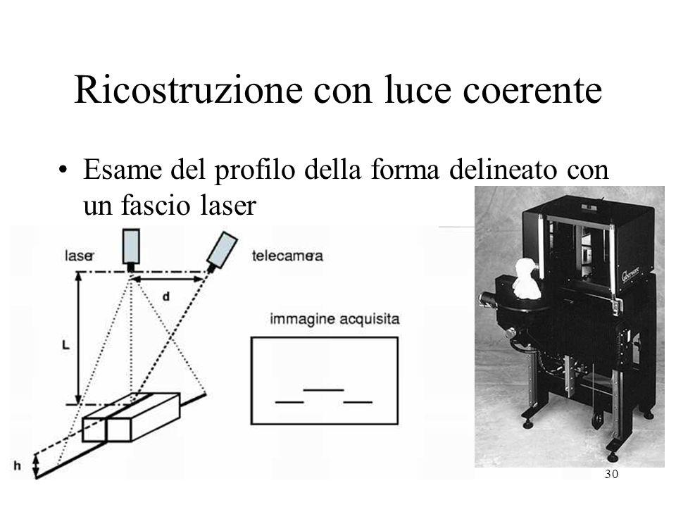 Ricostruzione con luce coerente